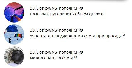 Бездепозитный бонус форекс 2012